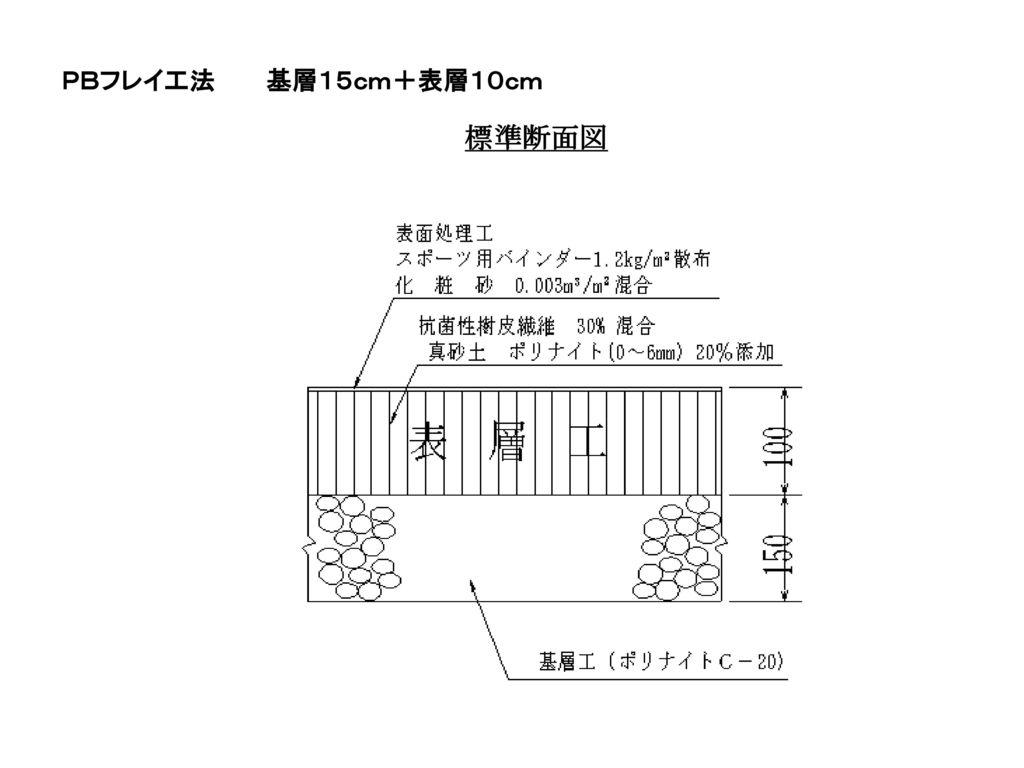PBフレイ工法 基層15cm+表層10cm 標準断面図