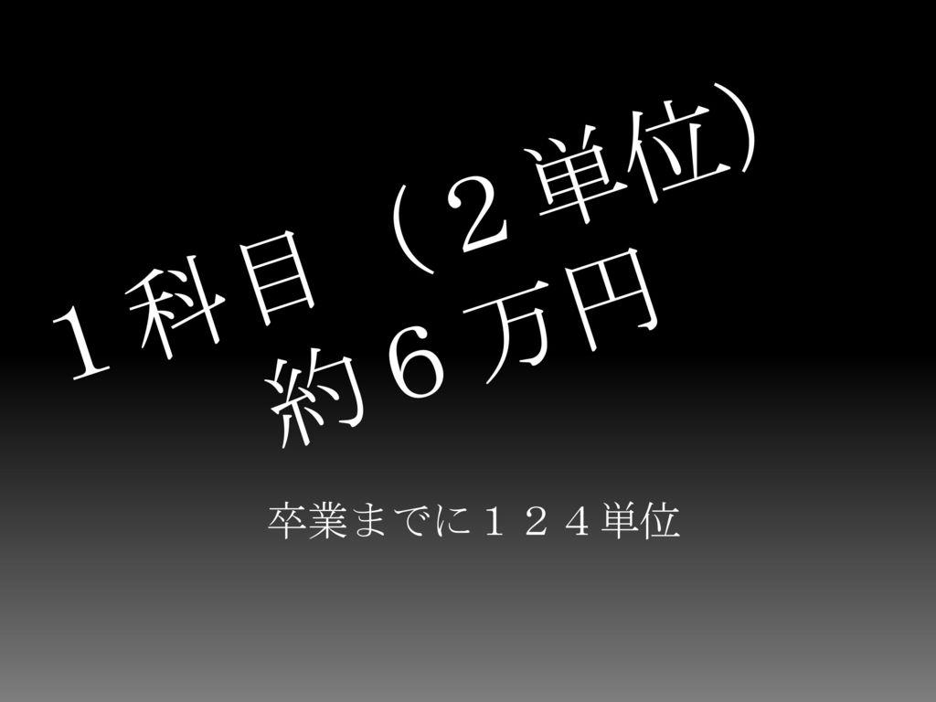 1科目(2単位) 約6万円 卒業までに124単位