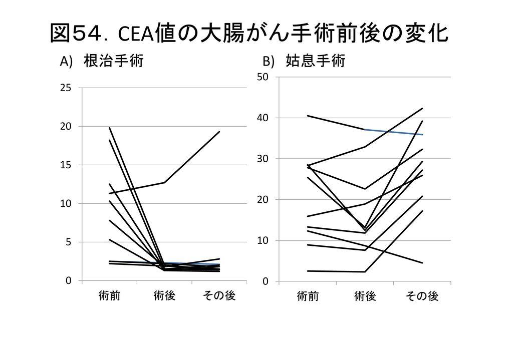 Images of 姑息手術 - JapaneseC...