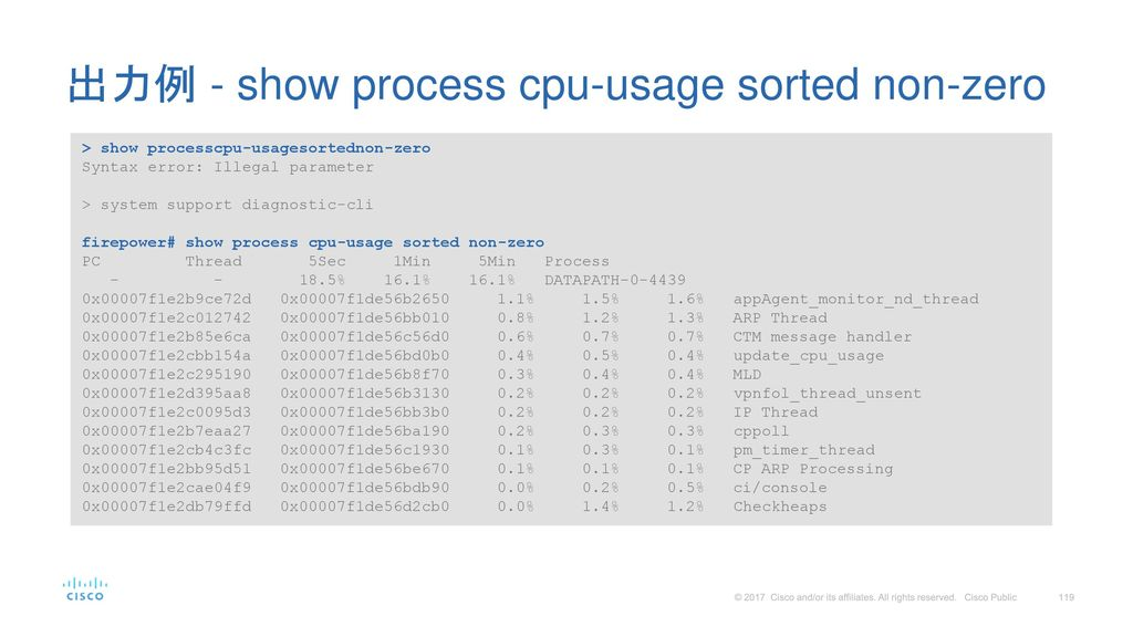 出力例 - show process cpu-usage sorted non-zero