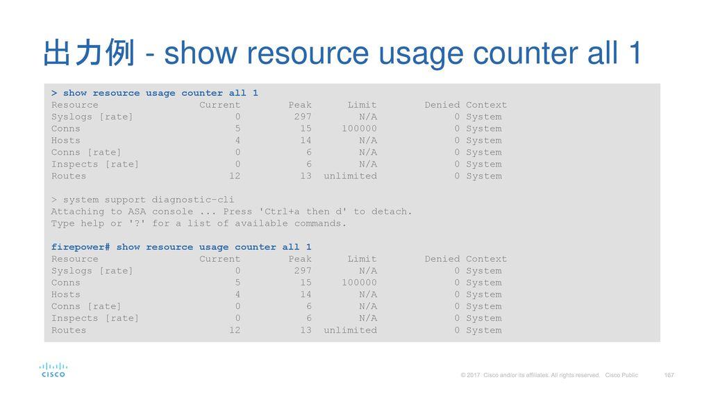 出力例 - show resource usage counter all 1