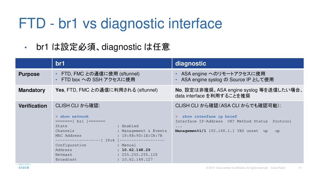 FTD - br1 vs diagnostic interface