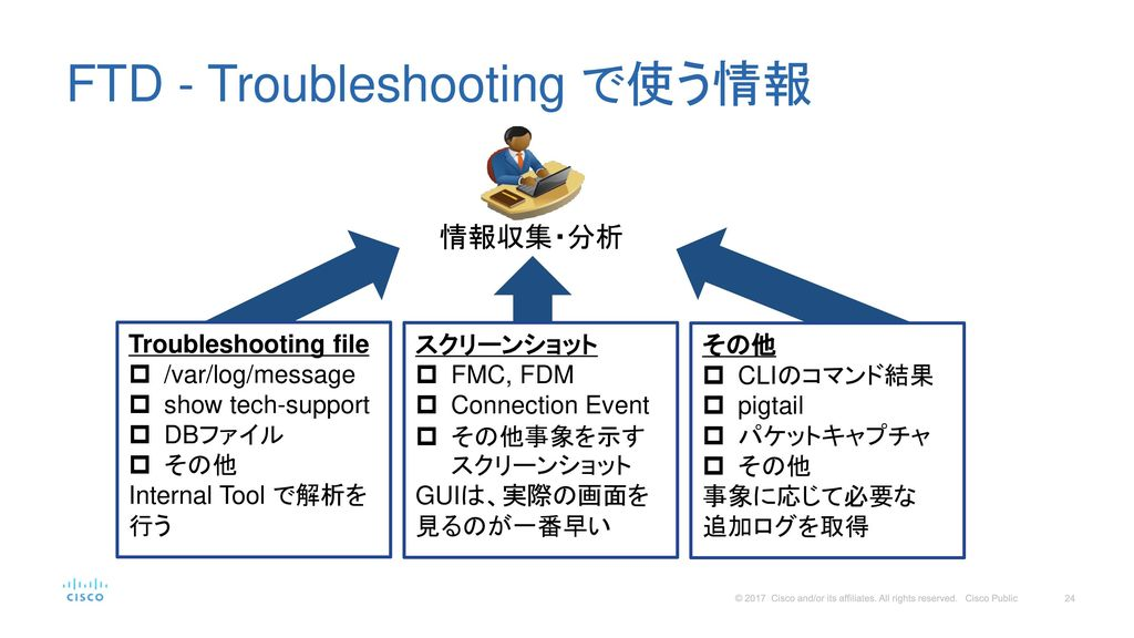 FTD - Troubleshooting で使う情報