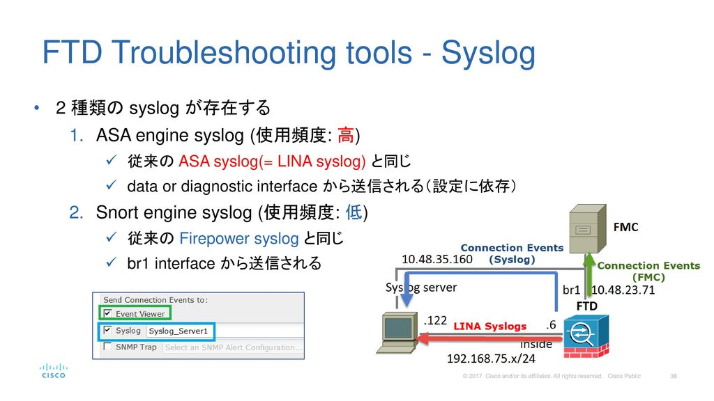 FTD Troubleshooting tools - Syslog