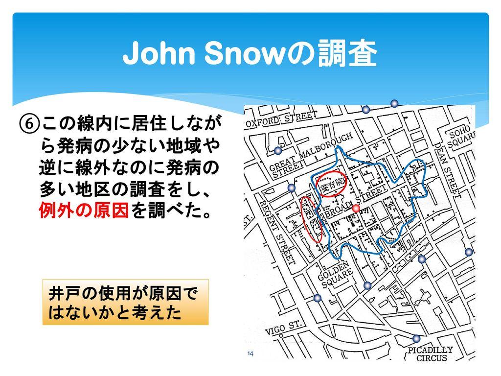 John Snowの調査 ⑥この線内に居住しながら発病の少ない地域や逆に線外なのに発病の多い地区の調査をし、例外の原因を調べた。