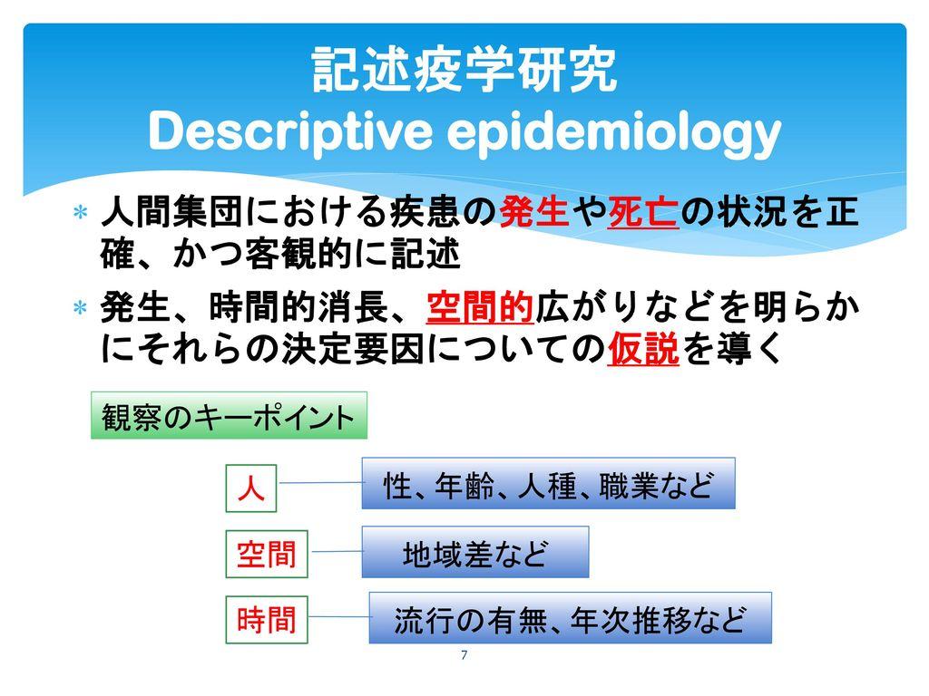 記述疫学研究 Descriptive epidemiology
