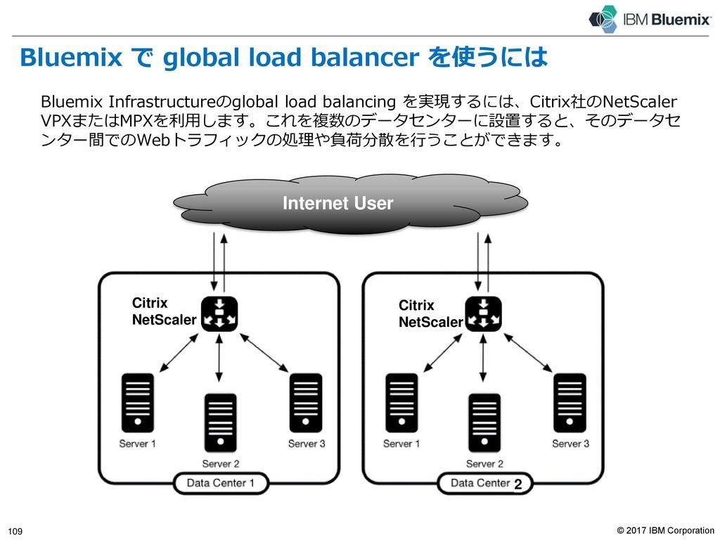 (Linux Virtual Server)などのOSS