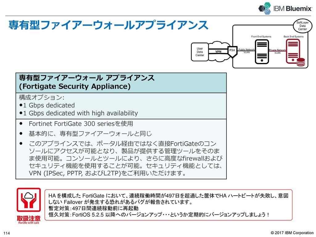 Bluemix Infrastructure の Citrix NetScaler VPX/MPX