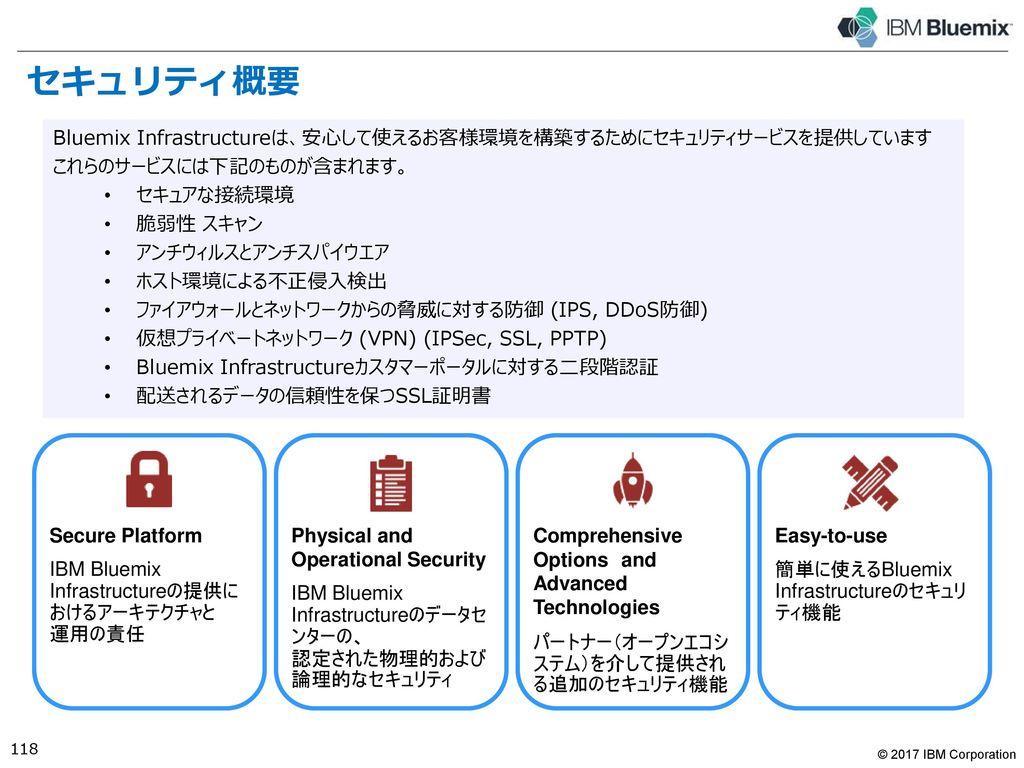 Bluemix Infrastructure を使用したルーティング