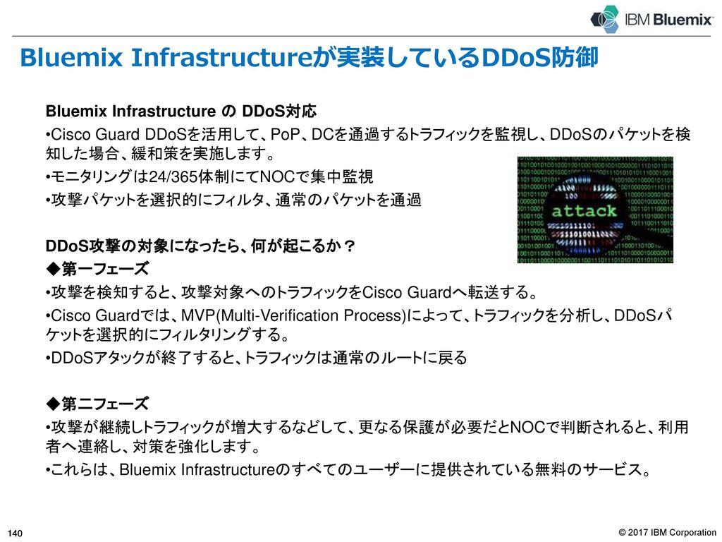 サーバーへの不正侵入に対する防御 Bluemix Infrastructure は、ホストへの不正侵入防御のサービスをWindowsサーバー用に提供しています. ホスト名.