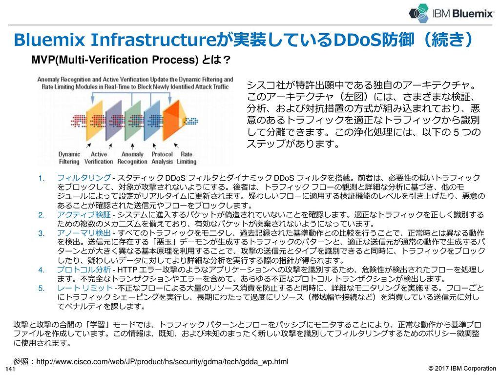 変更したIDS設定は1日に1回の頻度でサーバーに適用されます。