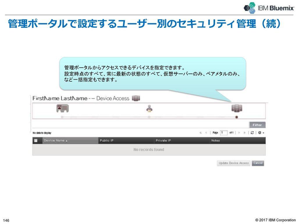 管理ポータルで設定するユーザー別のセキュリティ管理