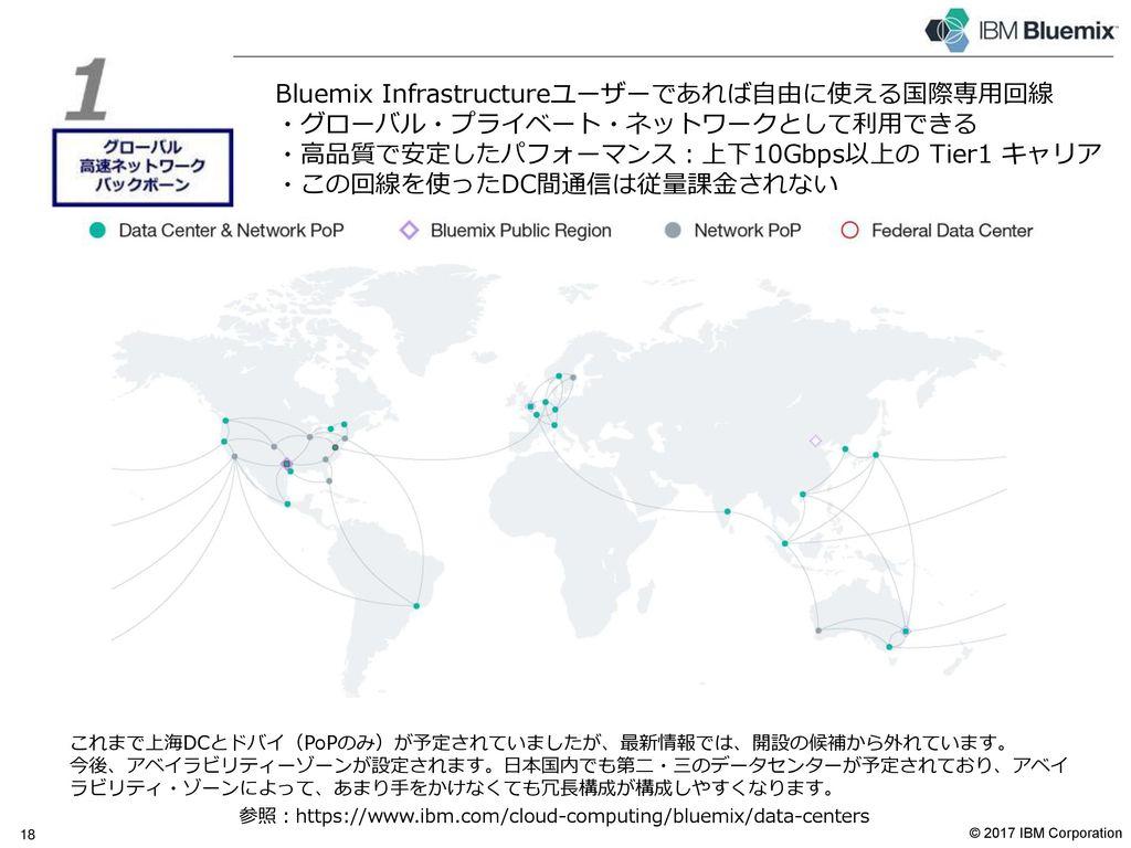 1 2 3 IBM Bluemix Infrastructure の特徴 グローバル 高速ネットワーク バックボーン ベアメタルもある