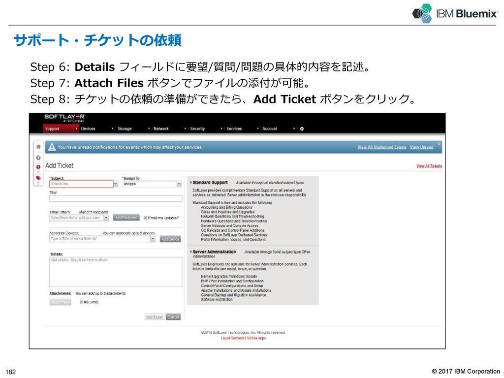 サポート・チケットの依頼 次のステップは、サポート・チケットを依頼する手順を説明しています。
