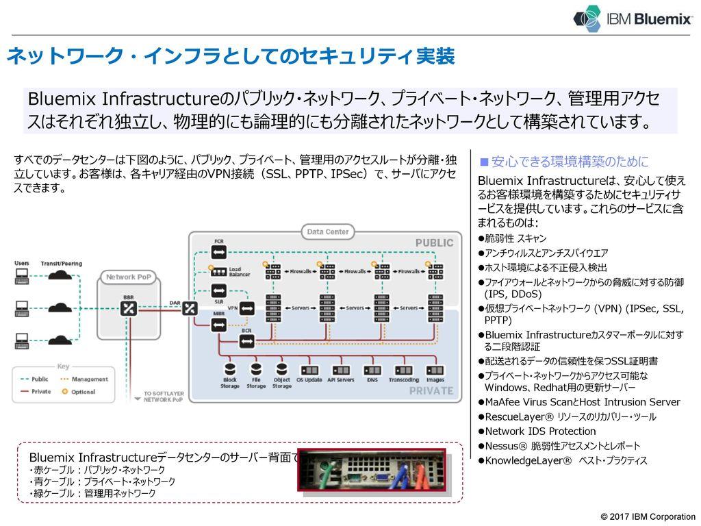 Bluemix Infrastructure 全データセンターの共通事項