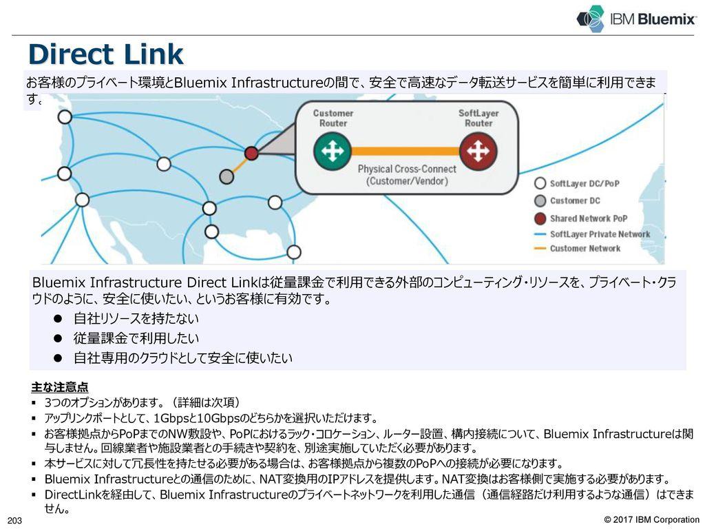 補足: Bluemix Infrastructure 外部認証