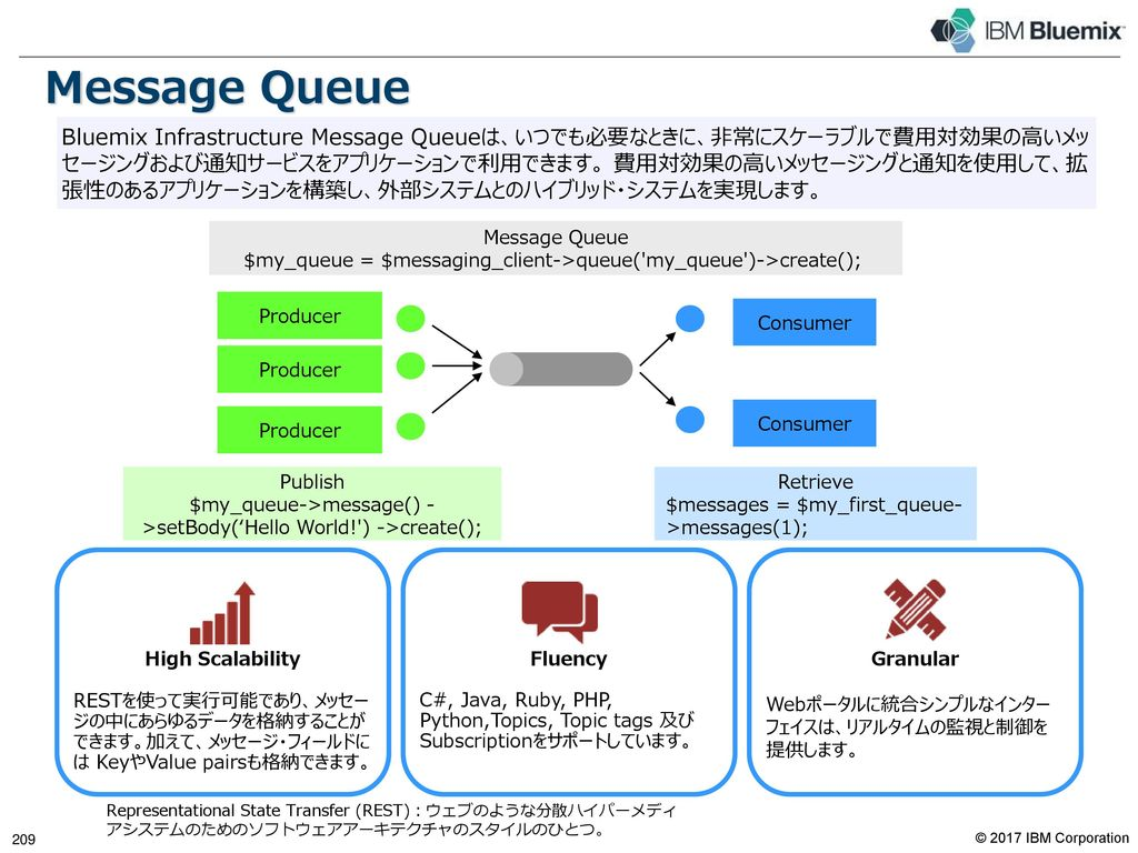 Direct Link Cloud (Cloud Exchange) Network Service Provider (NSP)