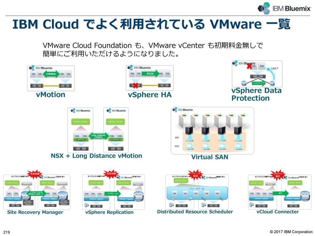 日本で利用できるのはFedEX、UPSです。