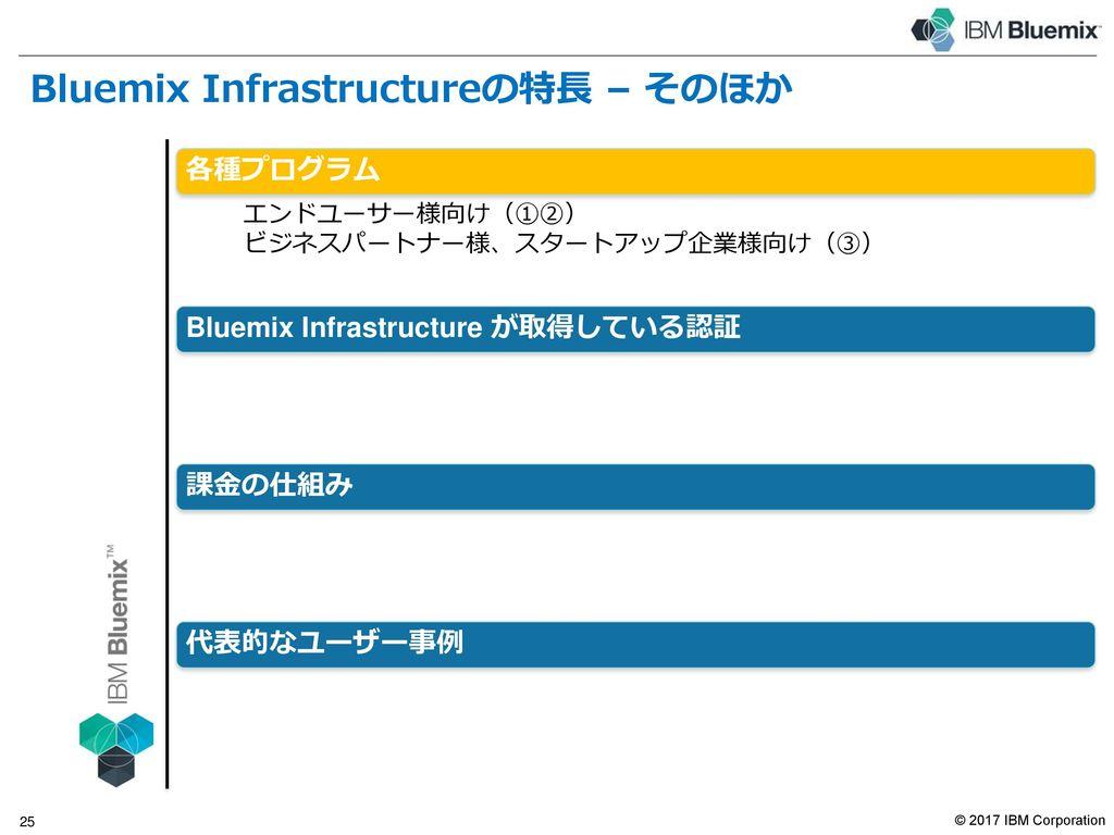 API Bluemix Infrastructure は、一般的なクラウドと同じように
