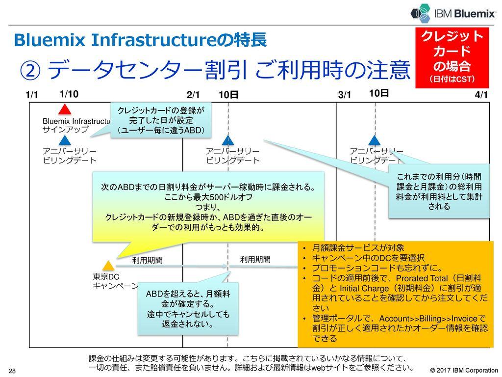 ② データセンター割引 Bluemix Infrastructureの特長 – ユーザー向けプログラム