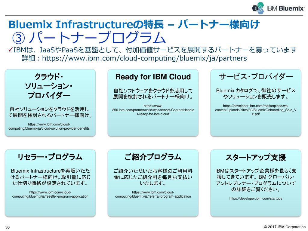 ② データセンター割引 ご利用時の注意 Bluemix Infrastructureの 日本IBM 契約書 の場合 1/1 1/10 20日