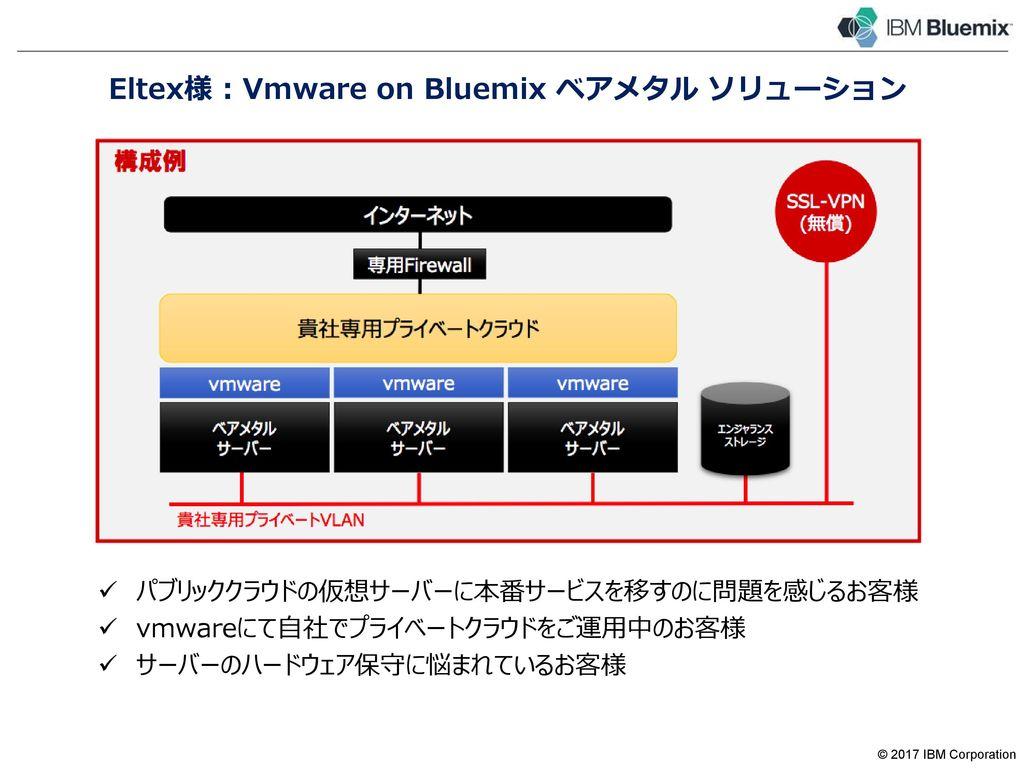 日本情報通信様 : Bluemix Infrastructure 日本でのNo.1 パートナー