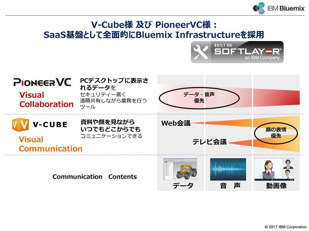 Eltex様 : Vmware on Bluemix ベアメタル ソリューション