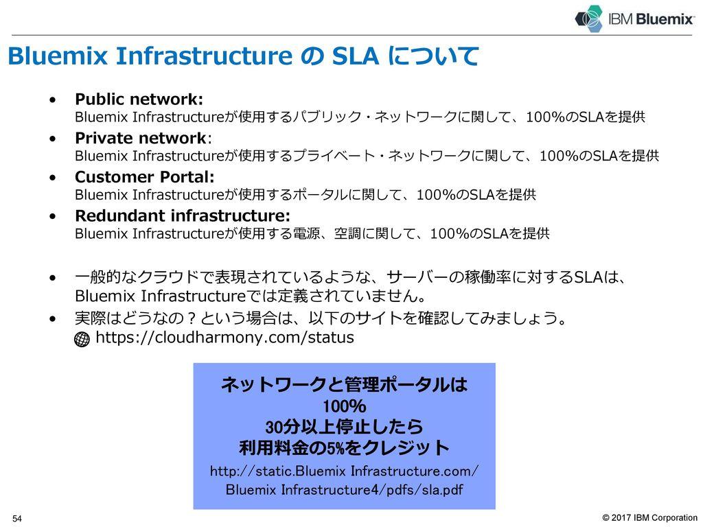 Bluemix Infrastructure のアーキテクチャ