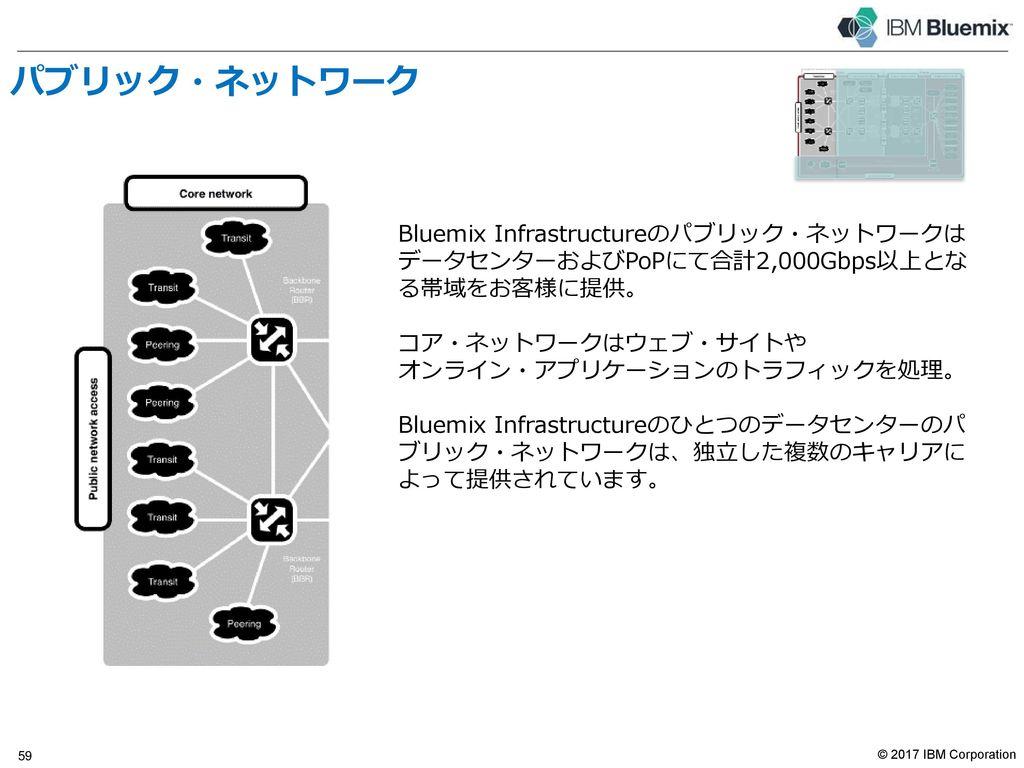 ネットワーク・アーキテクチャ概要(続き)