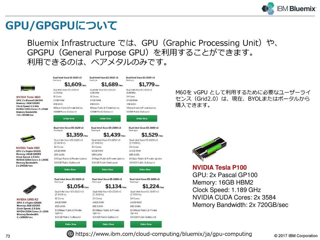 Bluemix Infrastructureは Bare Metal(物理) サーバーと Virtual(仮想) サーバー があります。