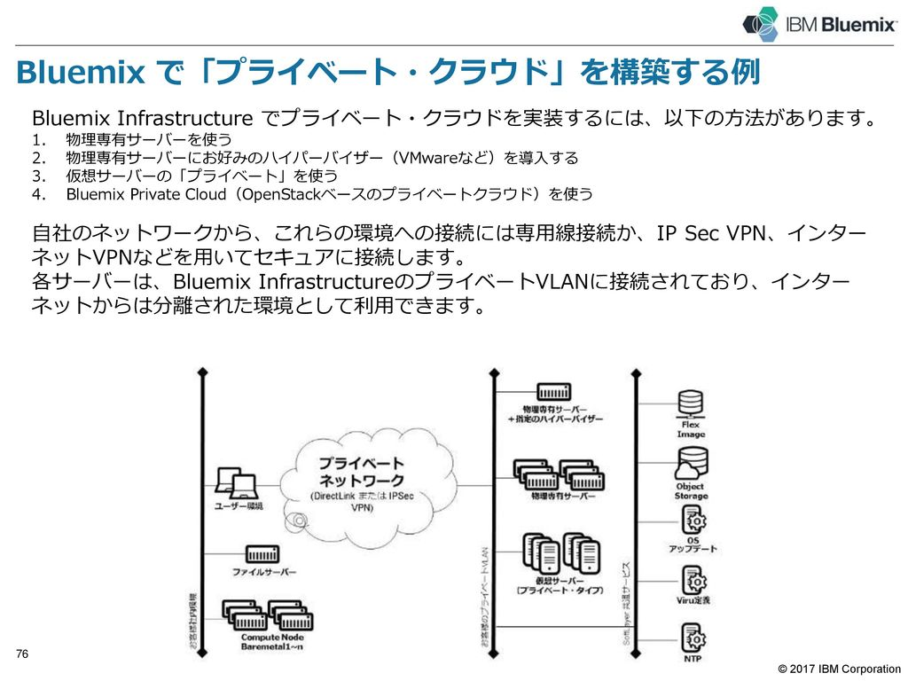 GPU/GPGPUについて Bluemix Infrastructure では、GPU(Graphic Processing Unit)や、 GPGPU(General Purpose GPU)を利用することができます。