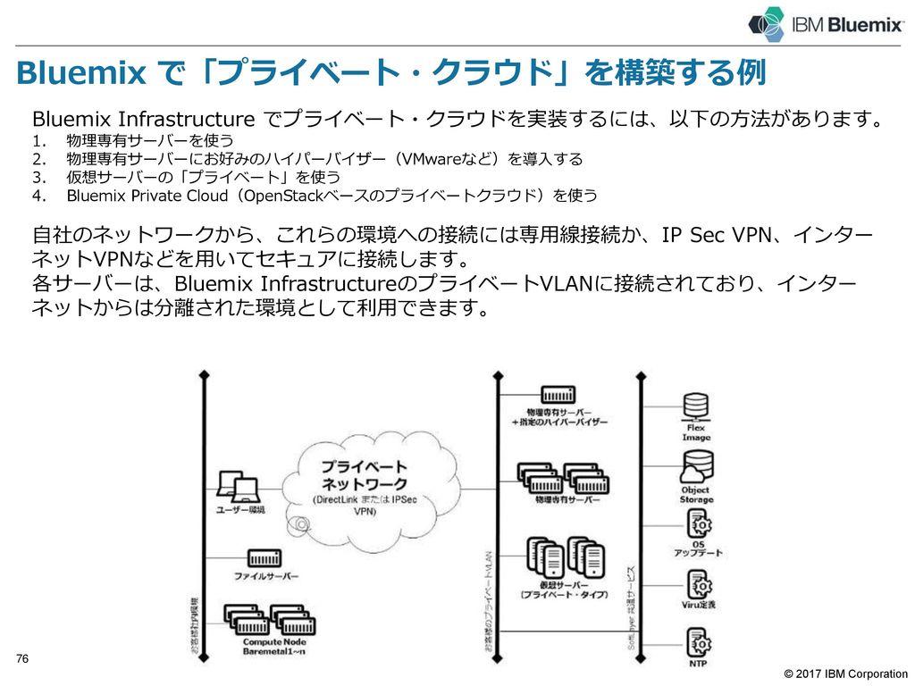 GPU/GPGPUについて Bluemix Infrastructure では、GPU(Graphic Processing Unit)や、 GPGPU(General Purpose GPU)を利用することができます。