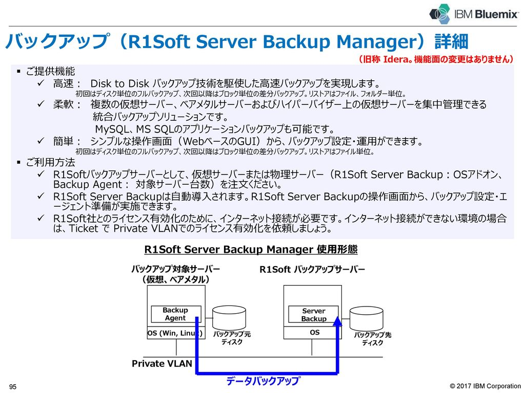 Endurance Storage 詳細 仮想サーバー エンデュランス プライベート ストレージ VLAN 物理サーバー