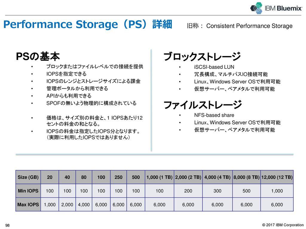 バックアップ(R1Soft Server Backup Manager)詳細