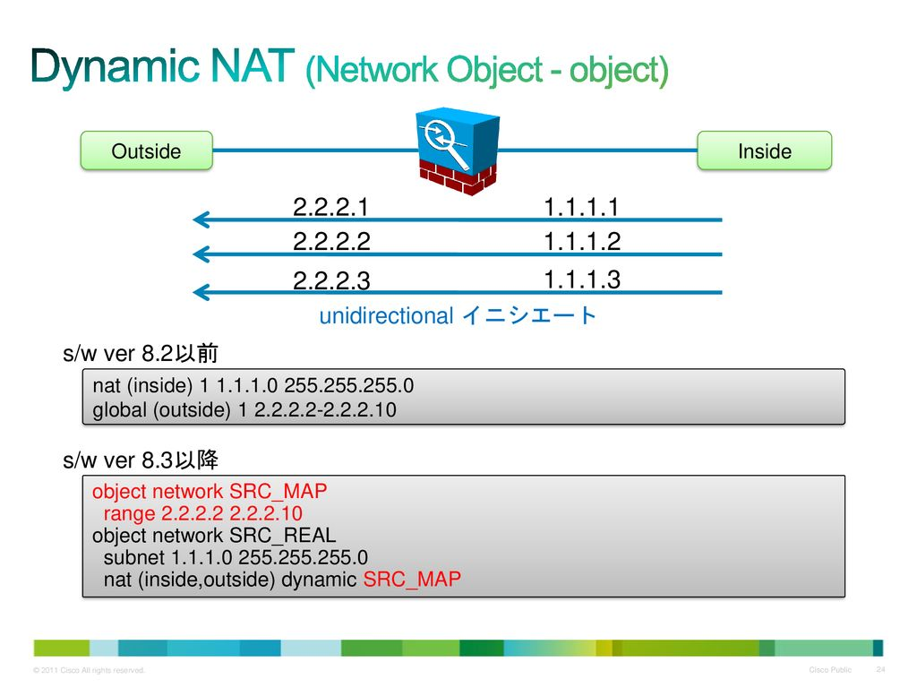 Dynamic NAT (Network Object - object)