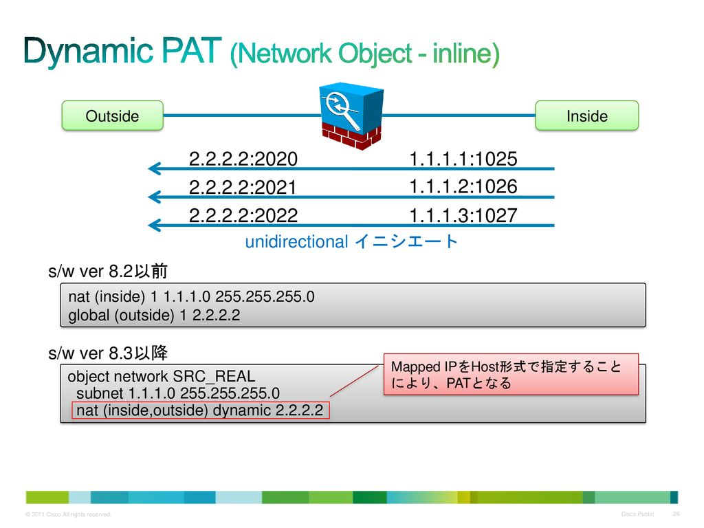 Dynamic PAT (Network Object - inline)