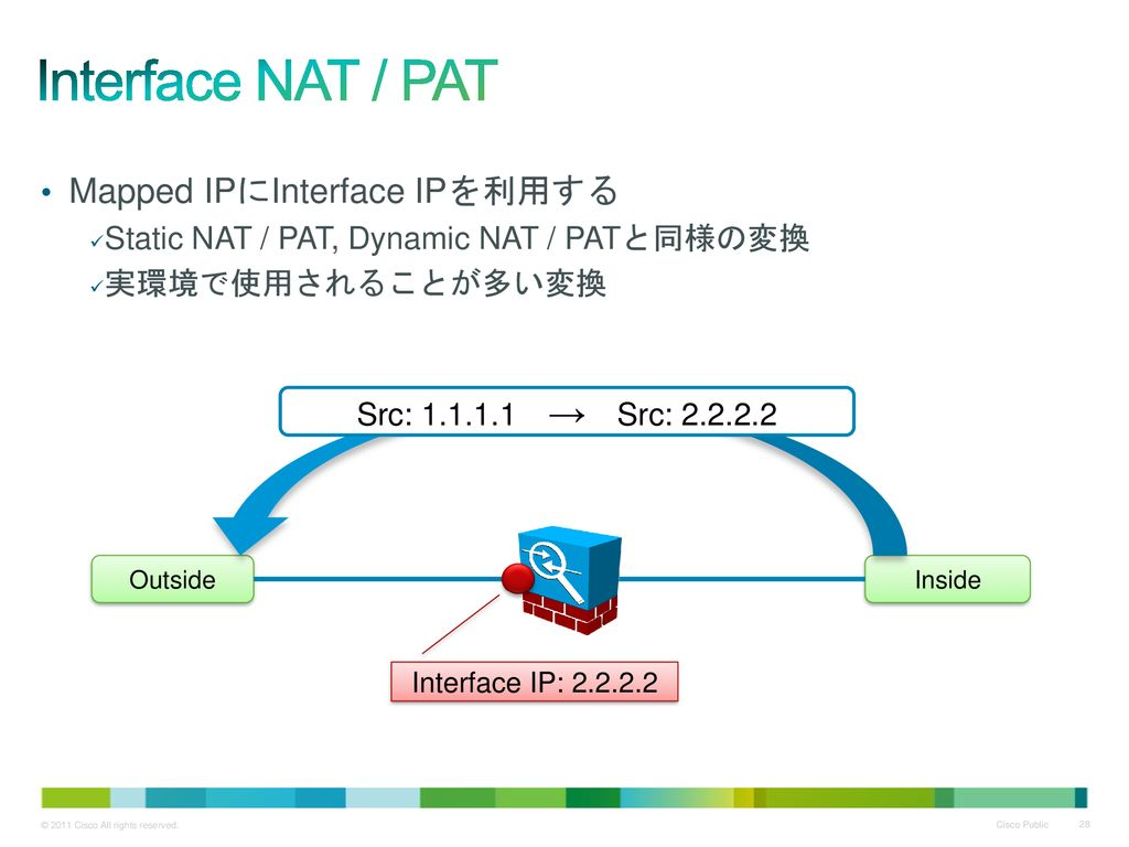 Interface NAT / PAT Mapped IPにInterface IPを利用する