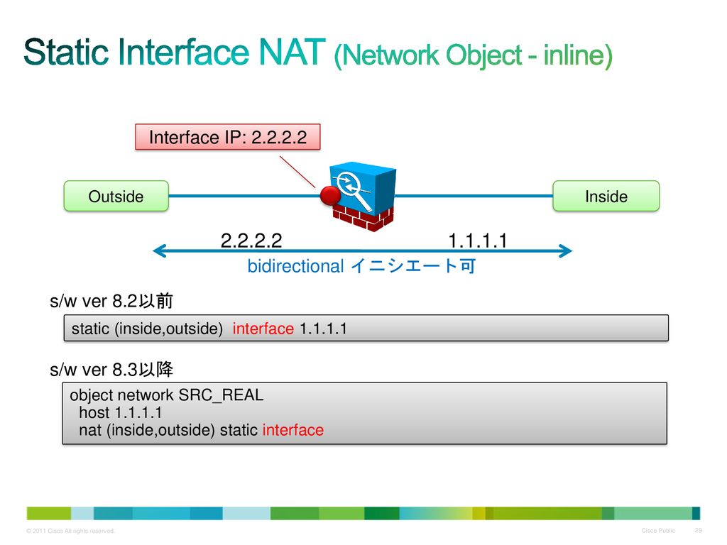 Static Interface NAT (Network Object - inline)