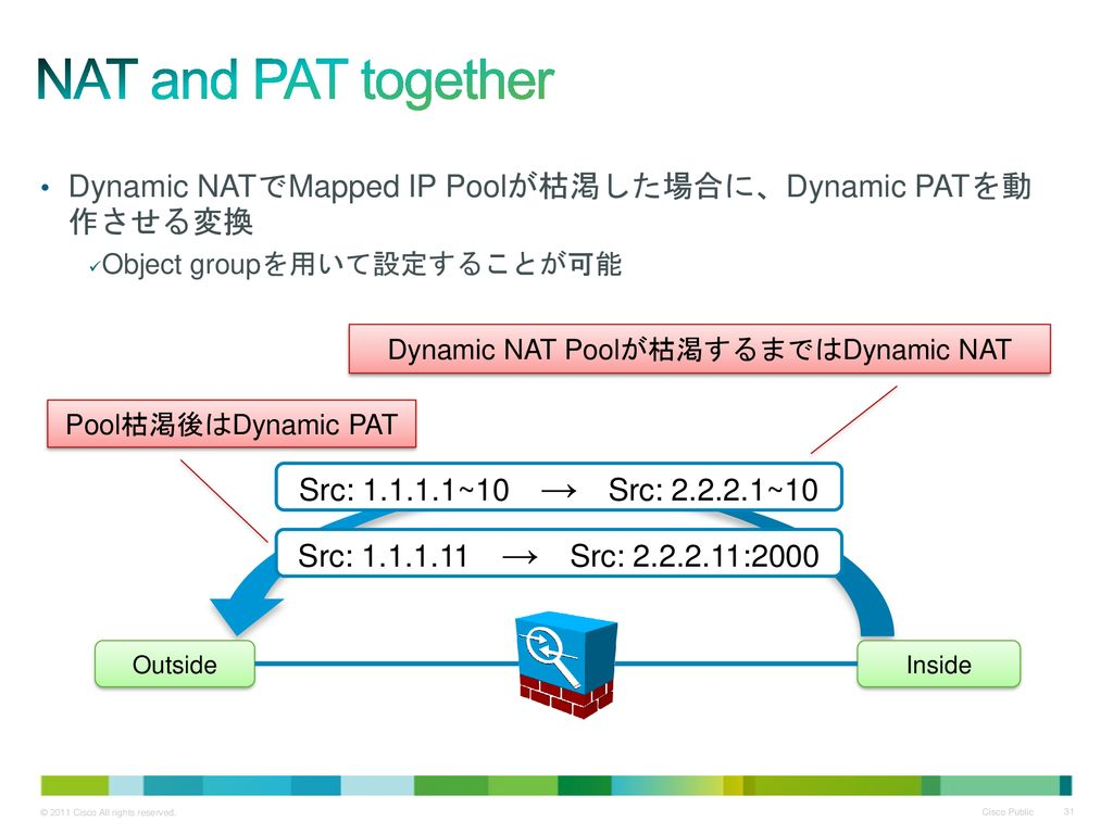 Dynamic NAT Poolが枯渇するまではDynamic NAT