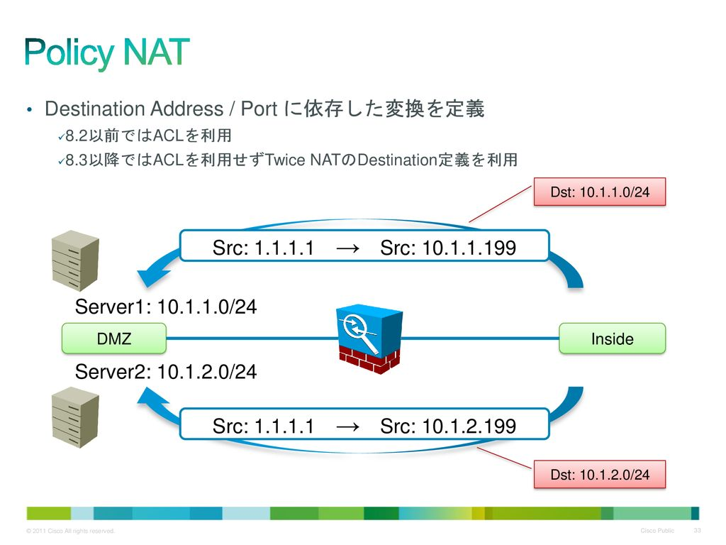 Policy NAT Destination Address / Port に依存した変換を定義