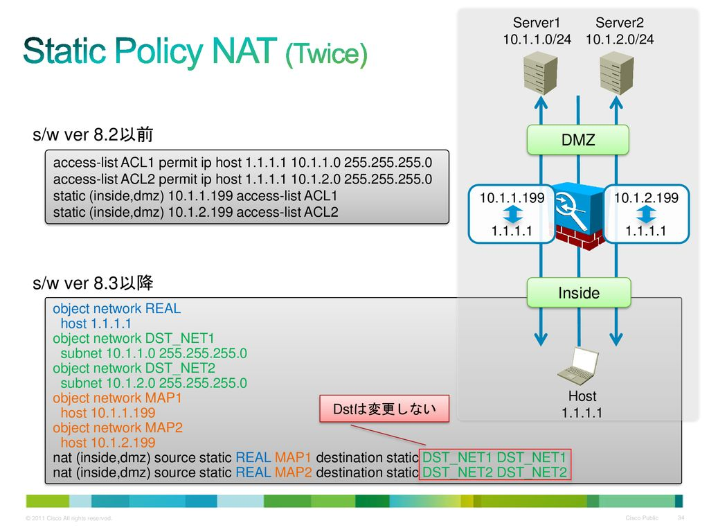 Static Policy NAT (Twice)