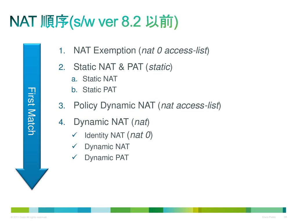 NAT 順序(s/w ver 8.2 以前) First Match NAT Exemption (nat 0 access-list)