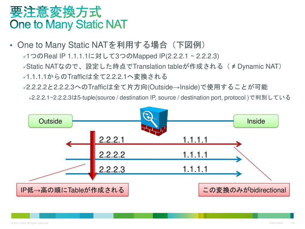 要注意変換方式 One to Many Static NAT