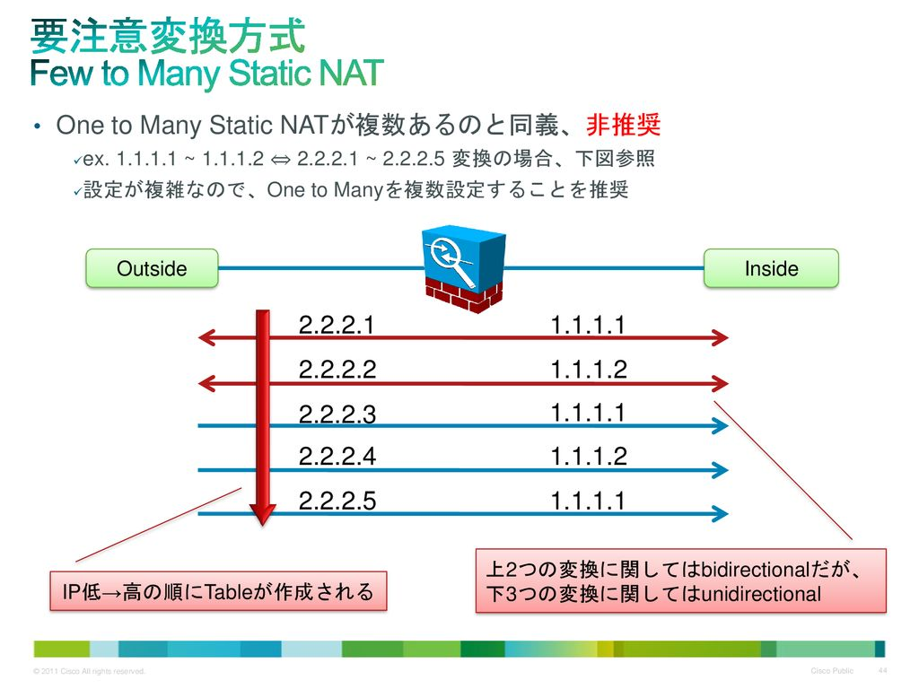 要注意変換方式 Few to Many Static NAT