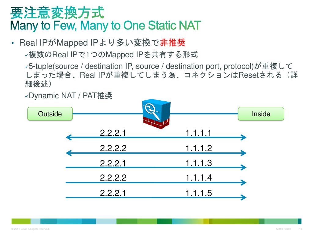要注意変換方式 Many to Few, Many to One Static NAT