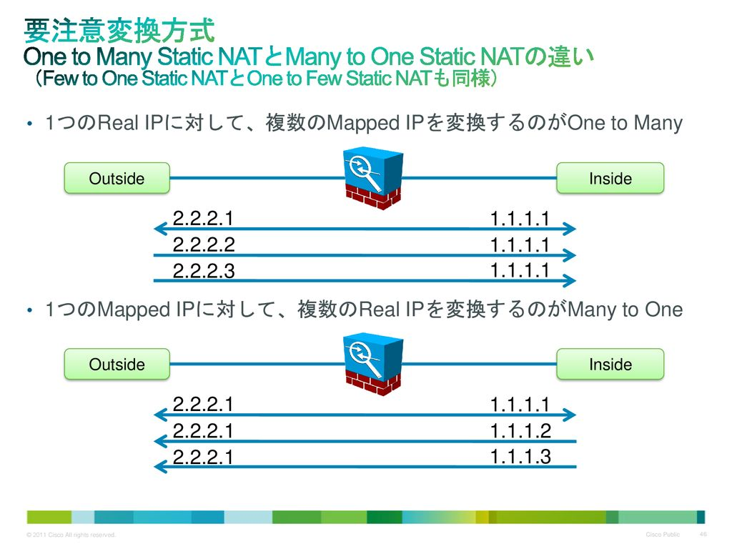 要注意変換方式 One to Many Static NATとMany to One Static NATの違い (Few to One Static NATとOne to Few Static NATも同様)