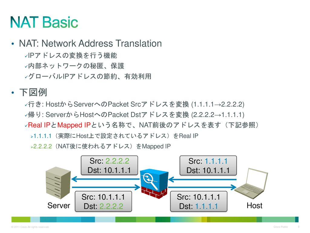 NAT Basic NAT: Network Address Translation 下図例 Src:
