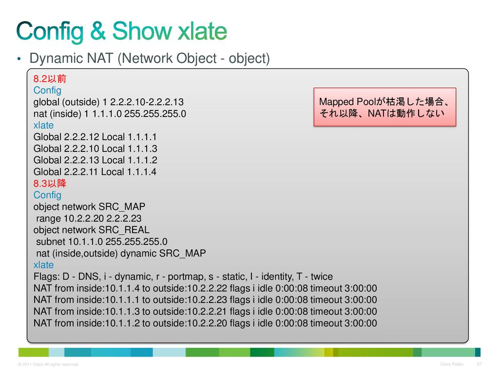 Config & Show xlate Dynamic NAT (Network Object - object) 8.2以前 Config
