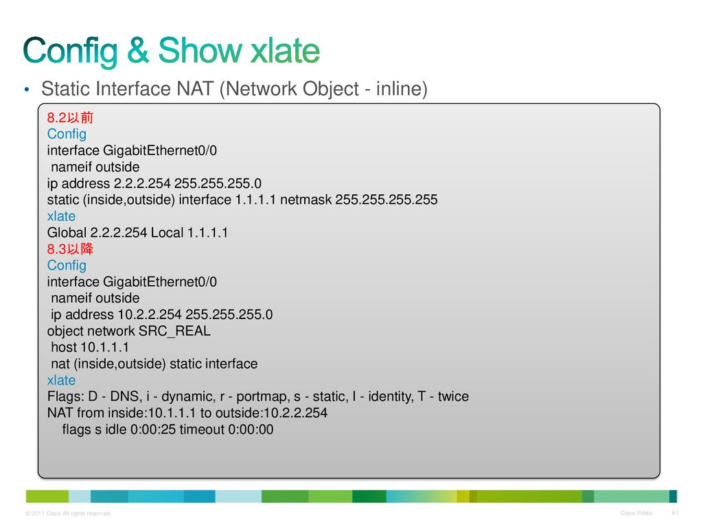 Config & Show xlate Static Interface NAT (Network Object - inline)