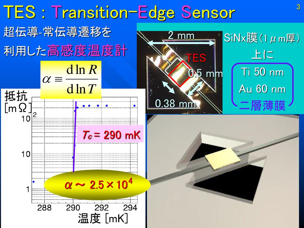 TES : Transition-Edge Sensor